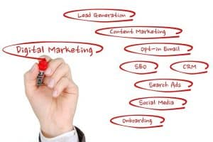 Digital Marketing Company in Malaysia